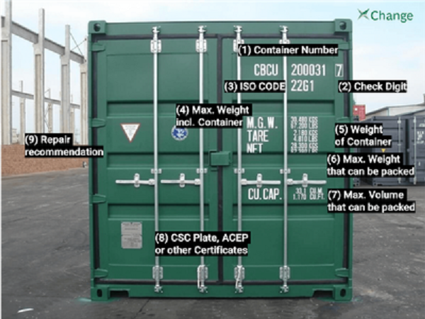 How To Do Shipping Container Inspection That Meets Global Standards