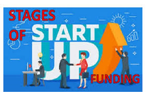 How To Attract Funding For Start-Ups