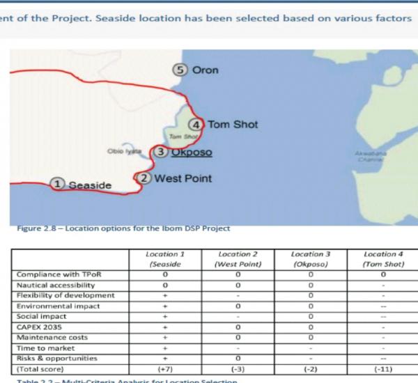 How FG Decided Ibom Deep Seaport Location